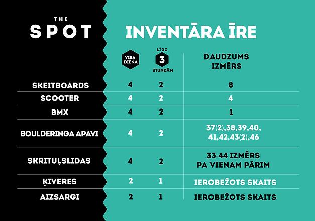 invetāra_cenas.png