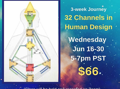 32 Channels in Human Design