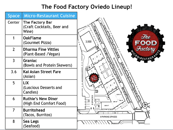 THE FOOD FACTORY LINEUP.png