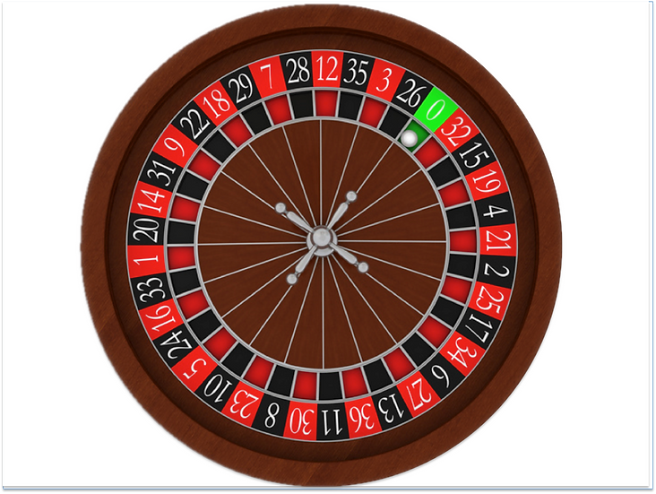 edible image roulette wheel cake topper Quality icing sheet