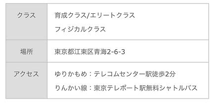 スクリーンショット 2021-03-05 0.08.14.png