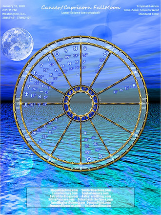 Saturn-Pluto New Cycle in Capricorn plus the Cancer/Capricorn Full Moon/Eclipse: B'Earthing a Ne