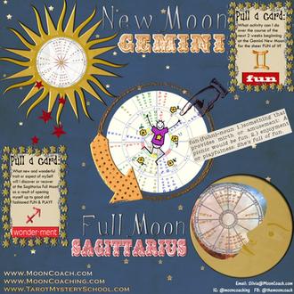 GEMINI New Moon + SAGITTARIUS Full Moon 2019:  A Lighthearted Astro-Tarot Spread from MoonCoach™