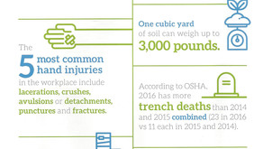VPPPA Injury Metrics: By the Numbers