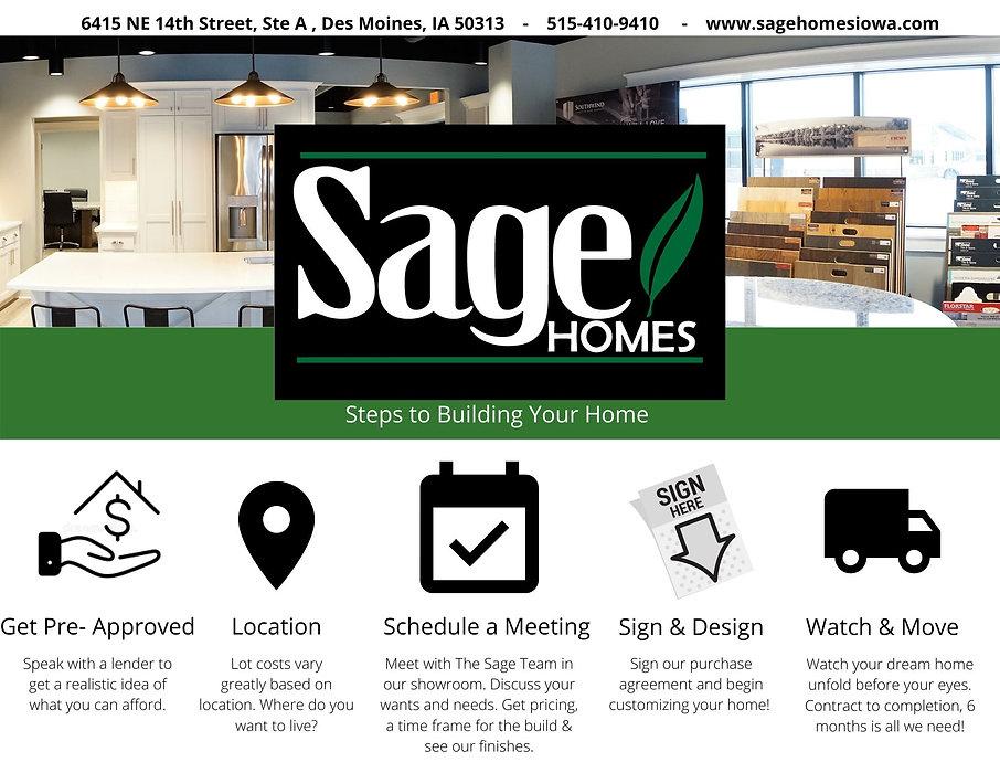 Steps to Building a Home (1).jpg