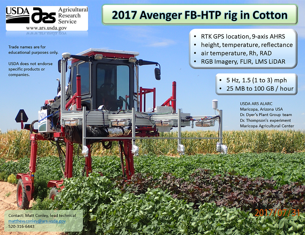 Phenotyping and phenomics proximal sensing in-field with LeeAgra AvengerPro spray rig in cotton for crop managemnt, breeding and modeling