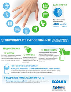 Ecolab_Covid-19_Hard_Surfaces_Infographi