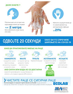 Ecolab_Covid-19_Handwashing_Infographic2