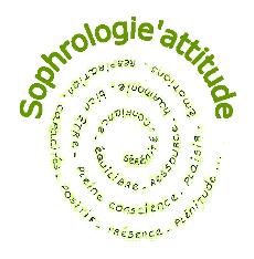 Qu'est ce que la sophrologie ? (ma deuxième casquette de future sophrologue ;))