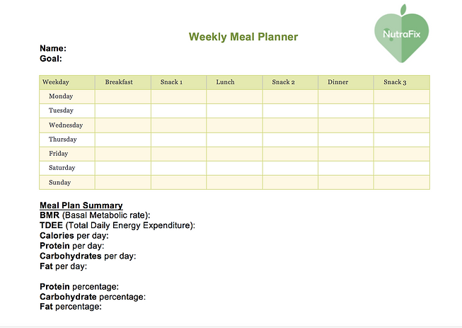Example of a Meal Plan