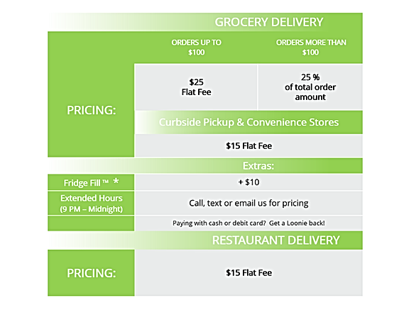 July 7 2020 New pricing chart 2_whitespa