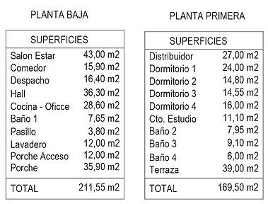 IDSS FINCA HOYA DE LOS PATOS