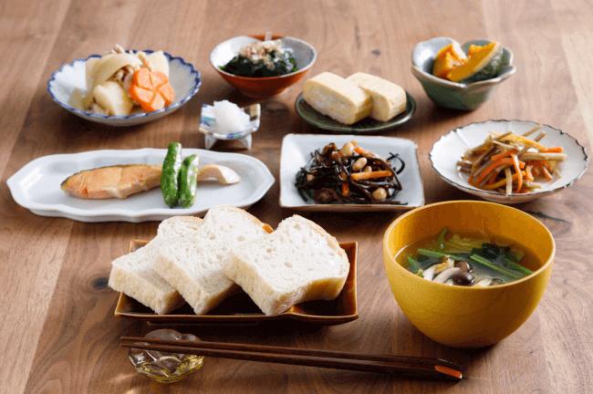 腸育腸活あさニコパン和朝食