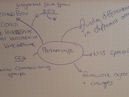 2nd Oct - Mario - NHS Group/ Pete - Contextual Studies