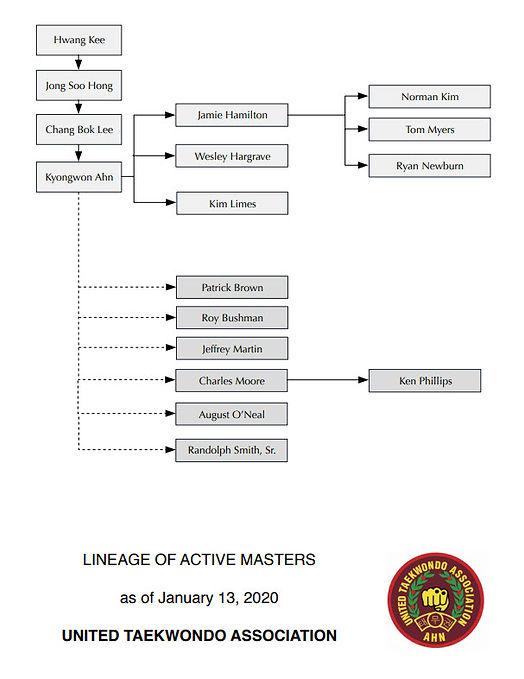 active master 1-13-20.jpg