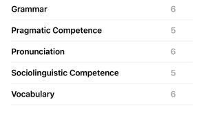 InstaBiz Speaking Testがもっと広がっています!