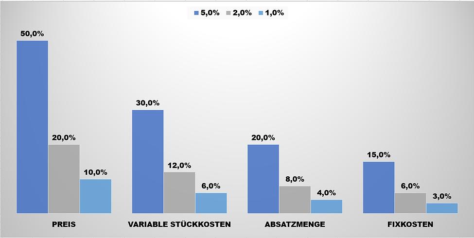 Pricing_Übersicht.png