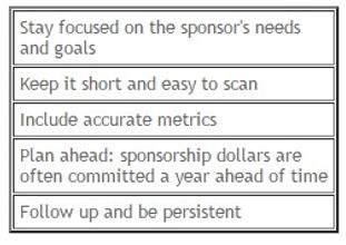Keys to Success with Sponsorship