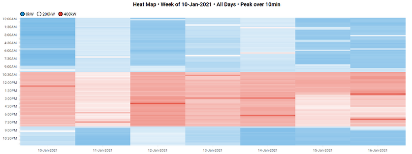 SkySpark Heat Map Example.png