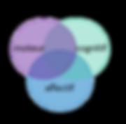 logo psychomot.png