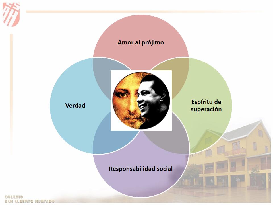 Diapositiva63