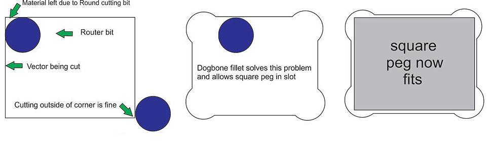 Dogbone_fillet_3d_puzzle_CNC_400.jpg