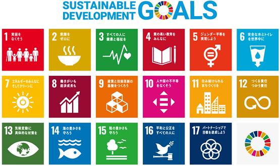 SDGs達成目標