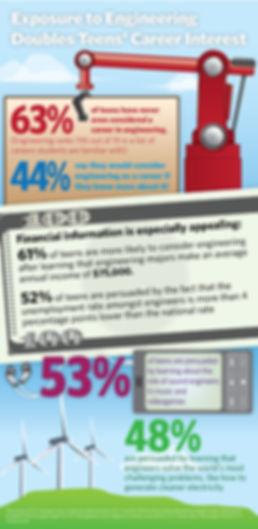 Intel-Engineering-Survey_Infographic.jpg