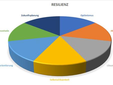 Wie resilient sind Sie?