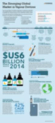 Dampfen statt Rauchen - Infografik Euromonitor
