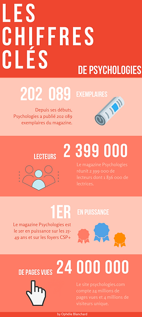 infographie_chiffres_cles.png