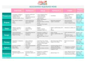 Составление меню на неделю по индивидуальным КБЖУ