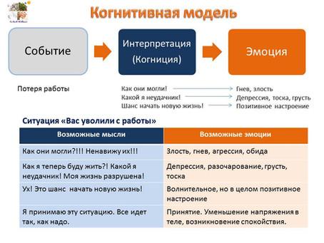 Как изменить эмоции (Когнитивная модель)