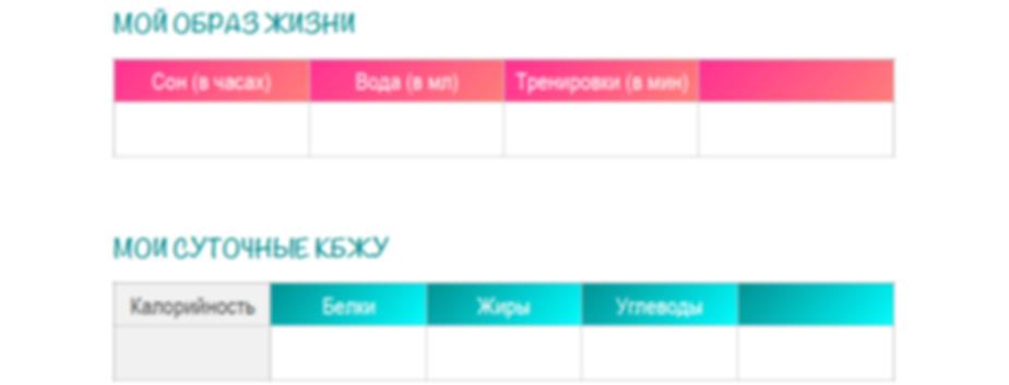 Таблица начальных замеров