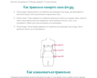 Полная Инструкция по проведению замеров