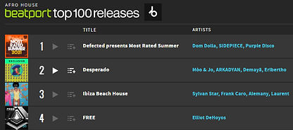 Elliot DeHoyos - Underground Dance Music - Deep House - Los Angeles