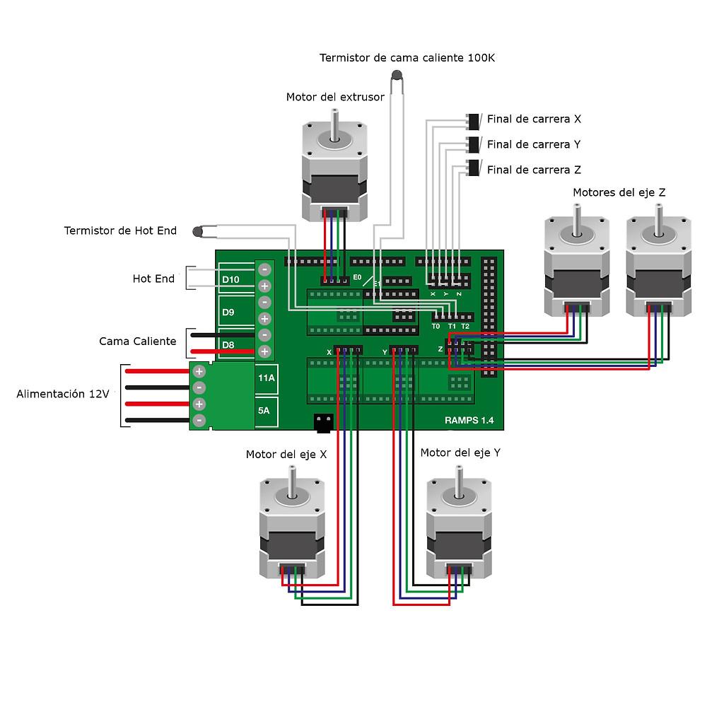 ramps 1.4 plano de conexiones