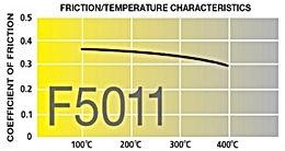OREX brake drum friction temperature characteristics graph