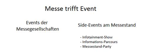 Messe und Event: Zwei komplementäre Kommunikationsinstrumente?