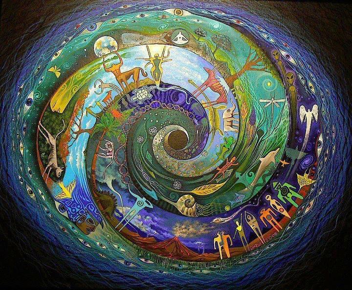 Resultado de imagem para circle of life