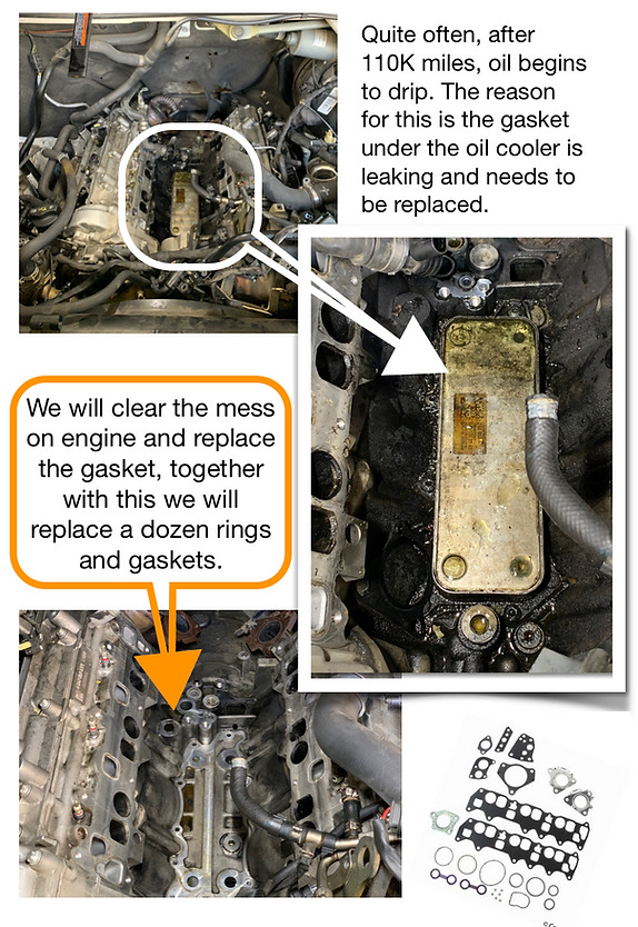 Sprinter_van_gasket_oil_cooler_leaking d