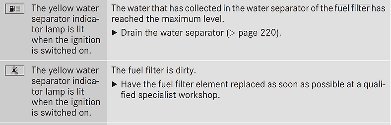 Fuel Filter Replacement sprinter.png