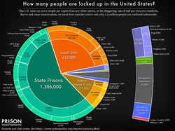 PrisonReform pic1_edited