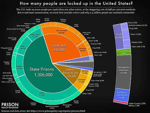 PrisonReform pic1_edited.png