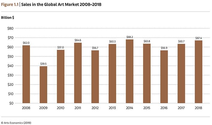 Sales artmarket.png