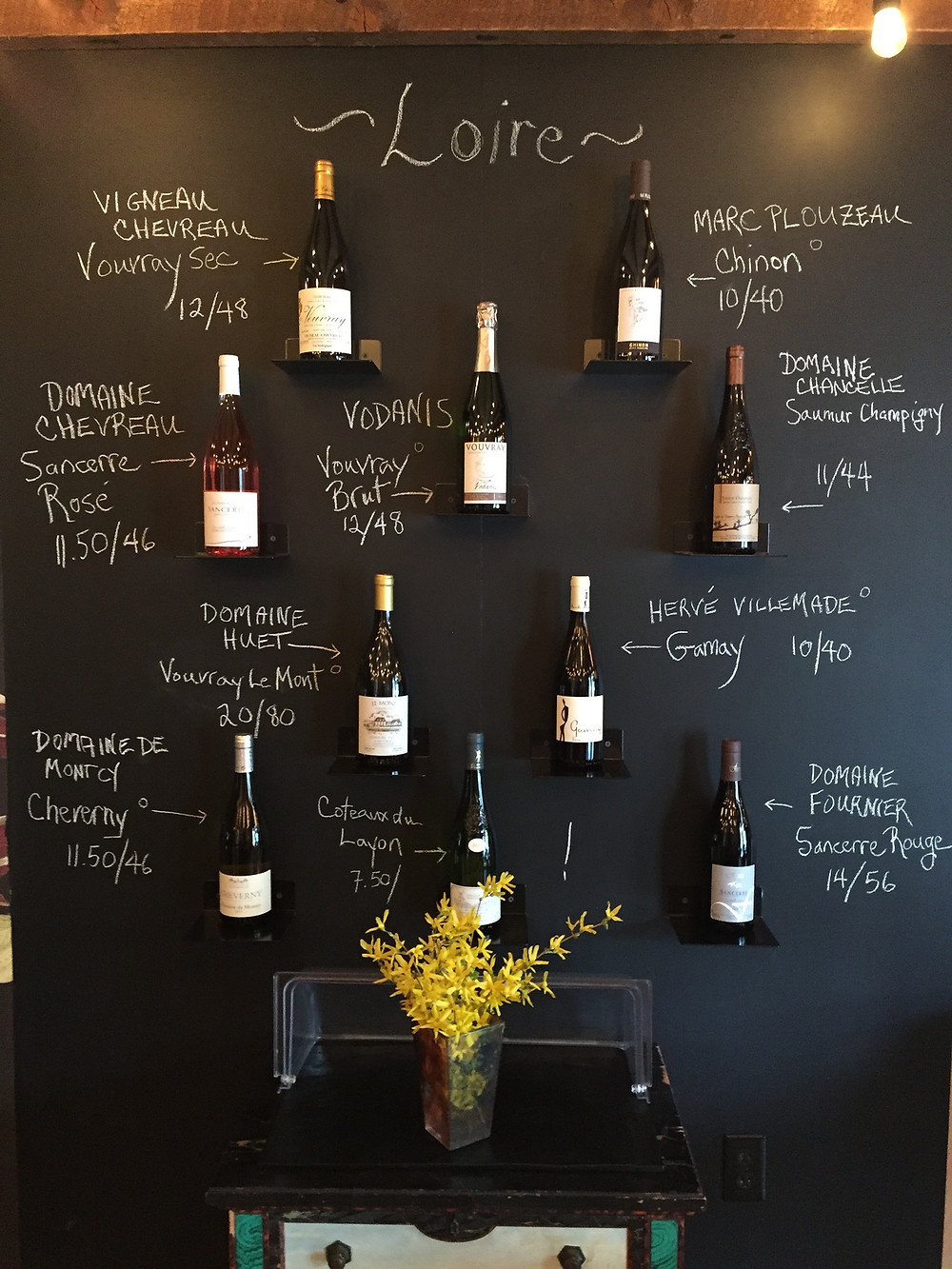 our menu of wines from the Loire Valley at Remedy Wine Bar
