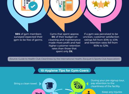 How to Keep a Germ-Free Gym