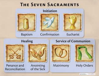 Sacraments - Dates