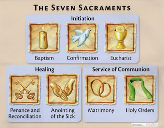 Update - Dates for Sacraments 2021