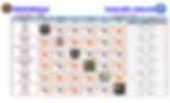 Capture d'écran 2020-02-28 à 15.10.20.pn